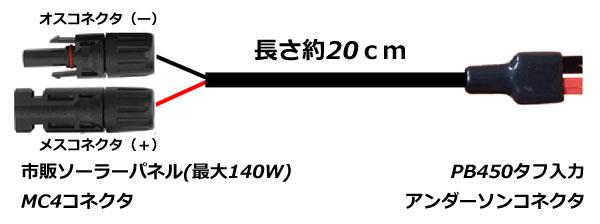 MC42A